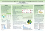 Environmental Certification Program ISO 14001: A Study of Membership Motivation and Effectiveness